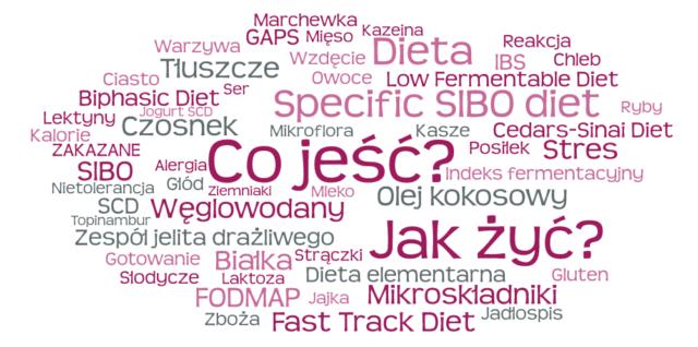 Webinarium: Dieta w SIBO